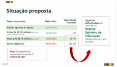 ICMS/RS - RS cria Regime Optativo da ST para 2020 e altera calendário de obrigatoriedade do ajuste